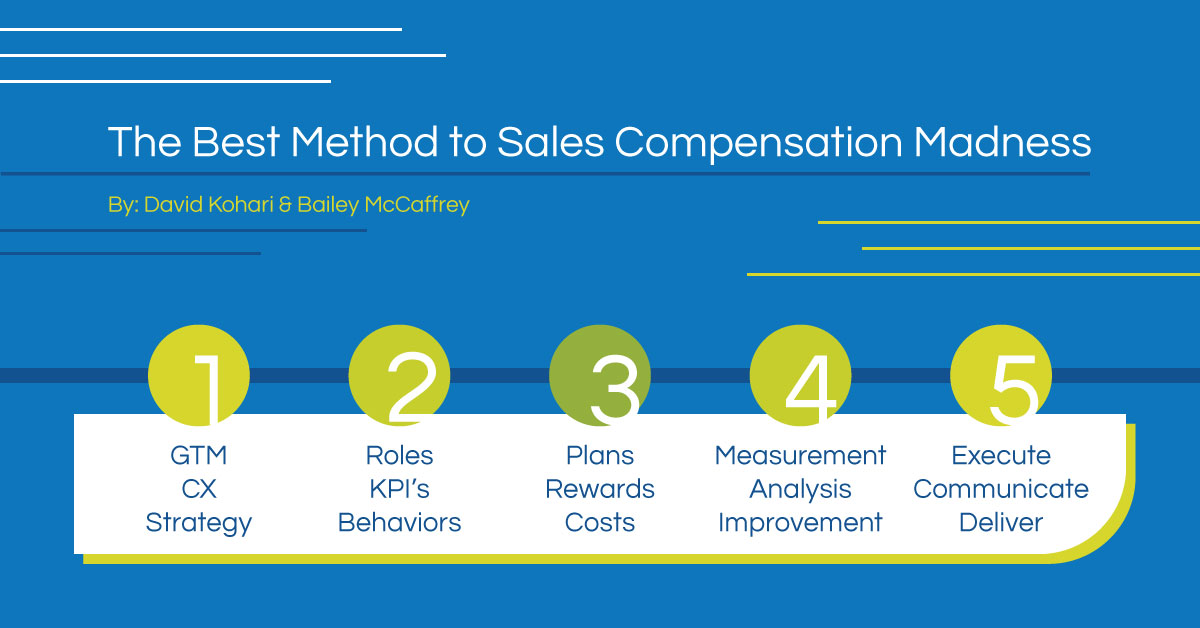 The Best Method to Sales Compensation Madness