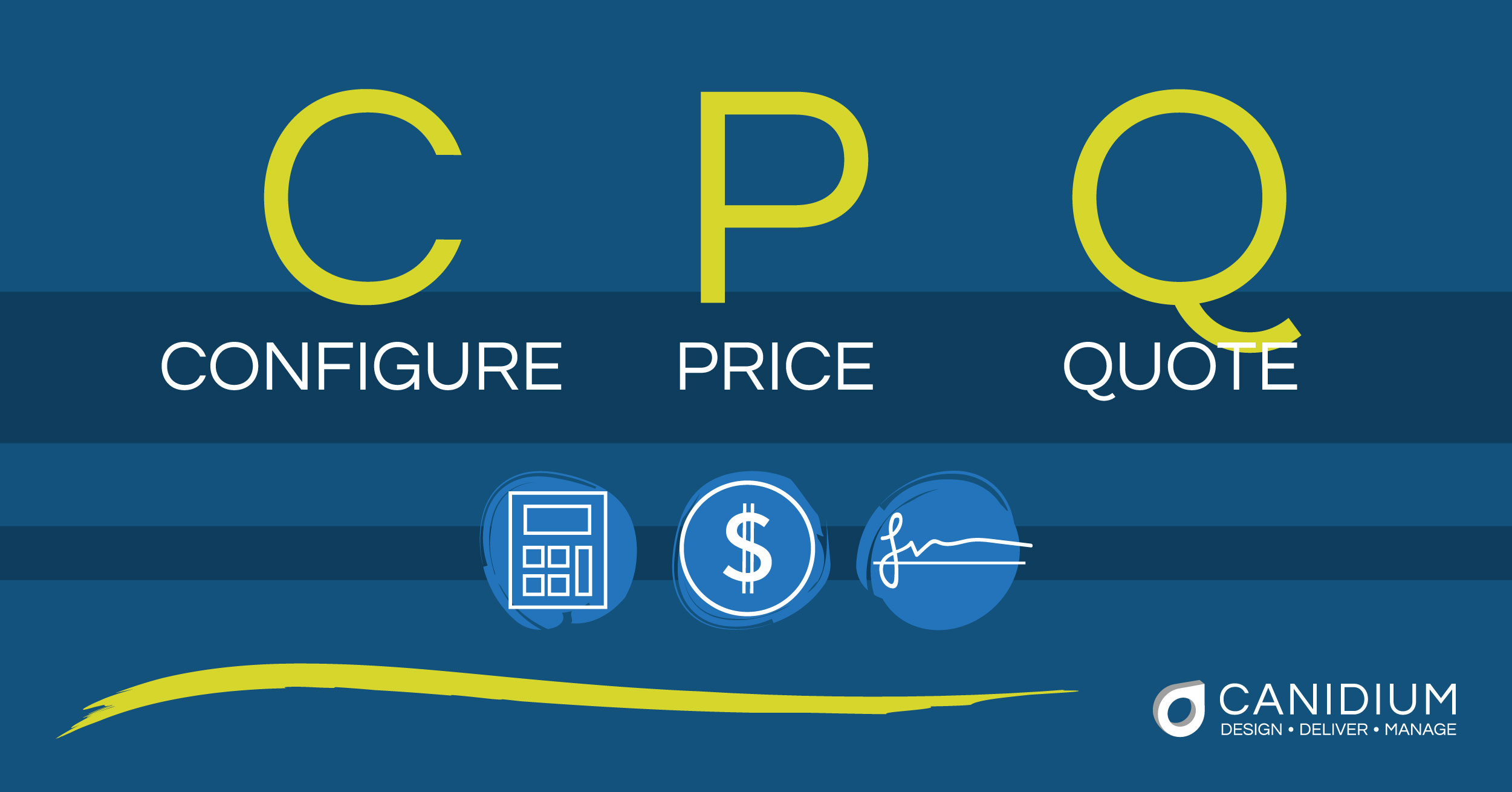 What does CPQ stand for, and what is it?